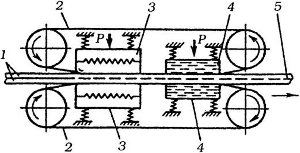 Схемы роликовой