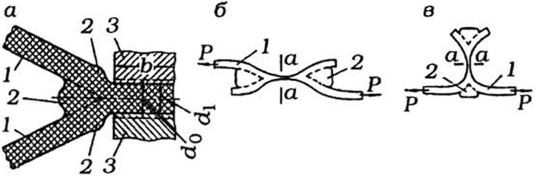 Схема утонения шва и