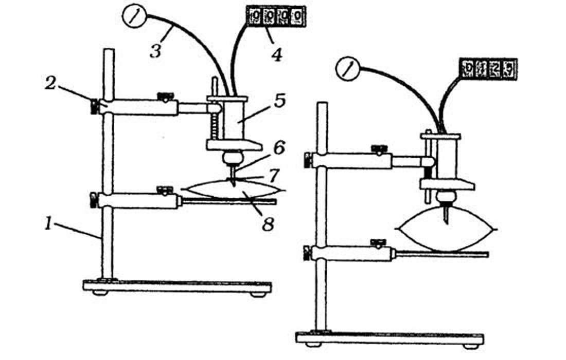 Схема испытаний мягкой тары на